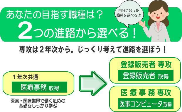 ヘルス&ビューティケア人材育成センター 【教育 …